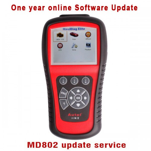 一年間のSoftware Online Update Service for MD802 4 Systems/Full Systems