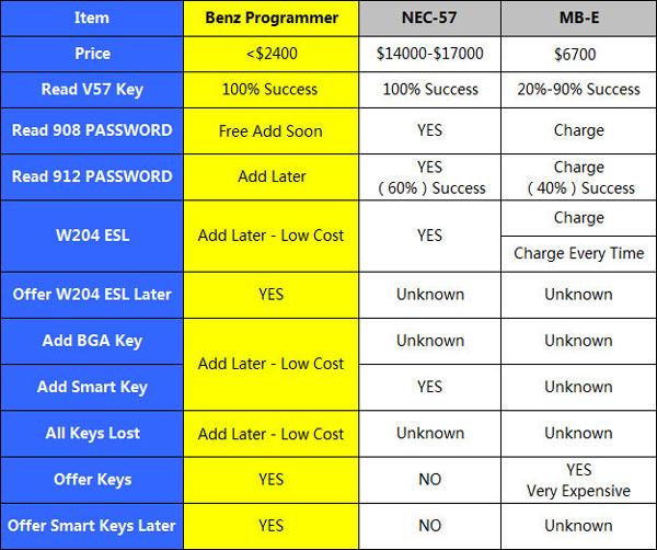 2015-newest-advanced-key-programmer